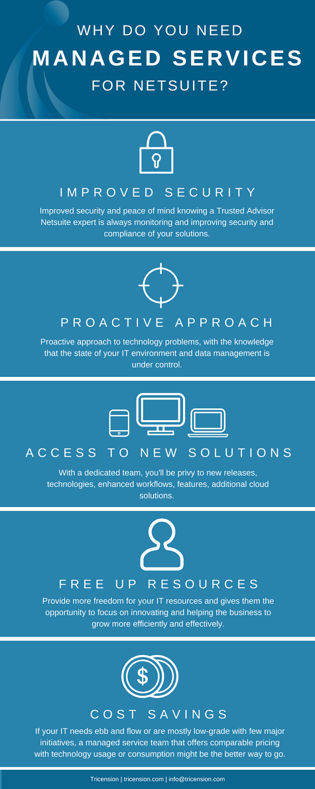 Tricension Managed Services